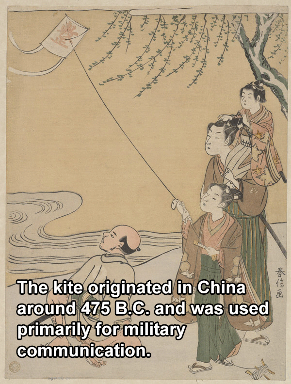 History Of The Kite