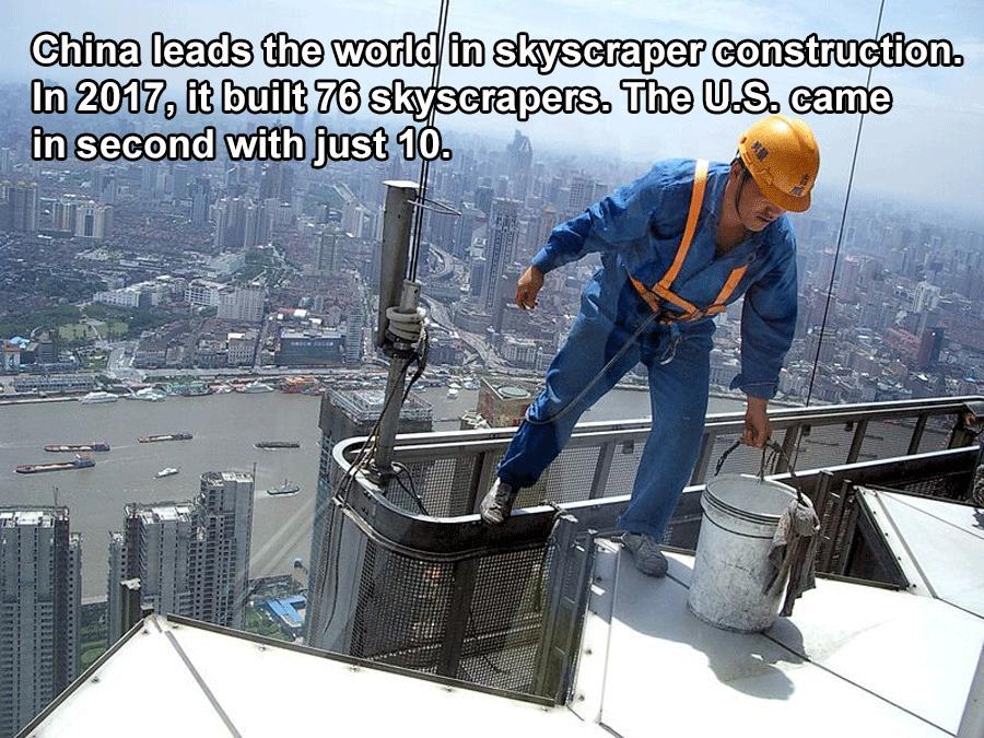 Skyscraper Construction In China