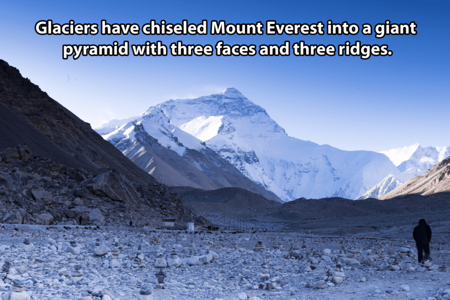 Base Camp Of Everest