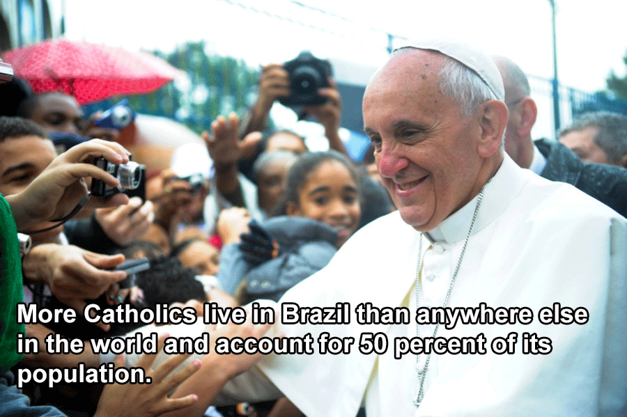 Brazilian Catholics