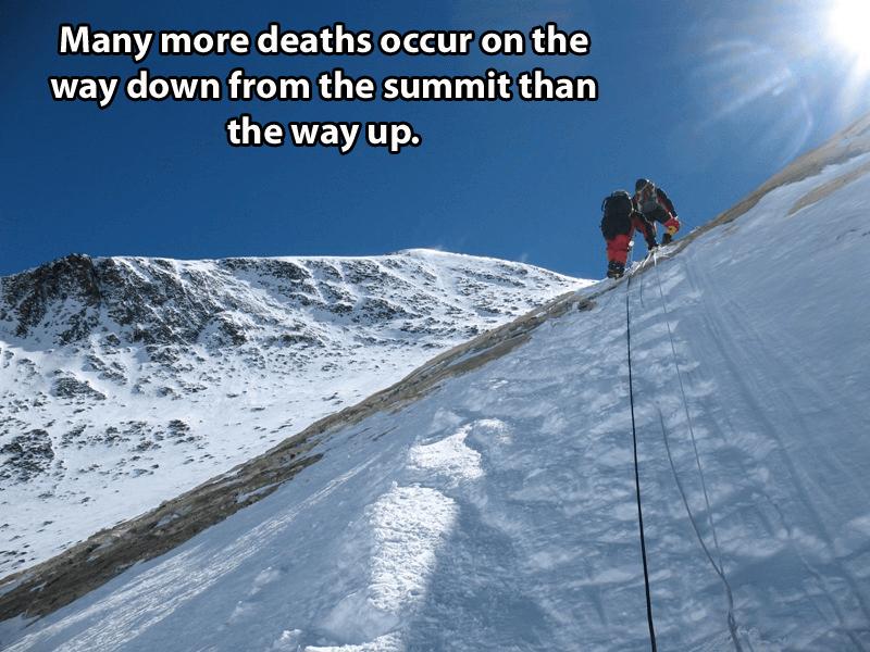 People Climbing Everest