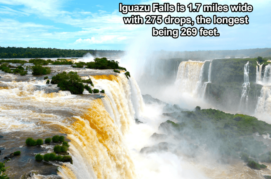 Interesting Brazil Facts Iguazu Falls