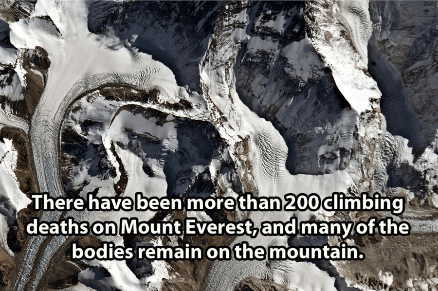 Markers On Mount Everest