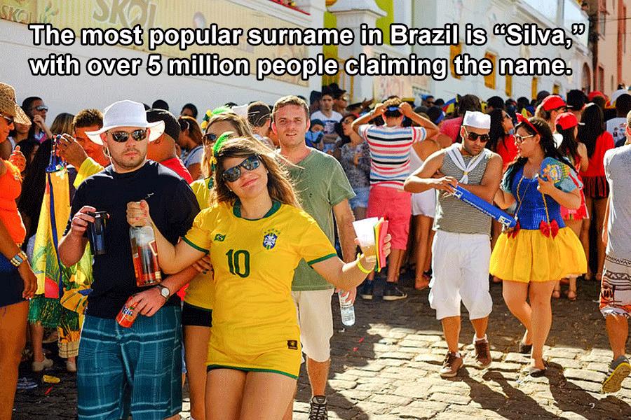 Most Popular Brazilian Name