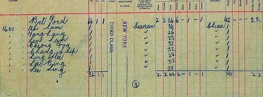 Titanic Six Ticket