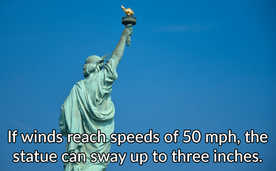 50mph Wind Speed