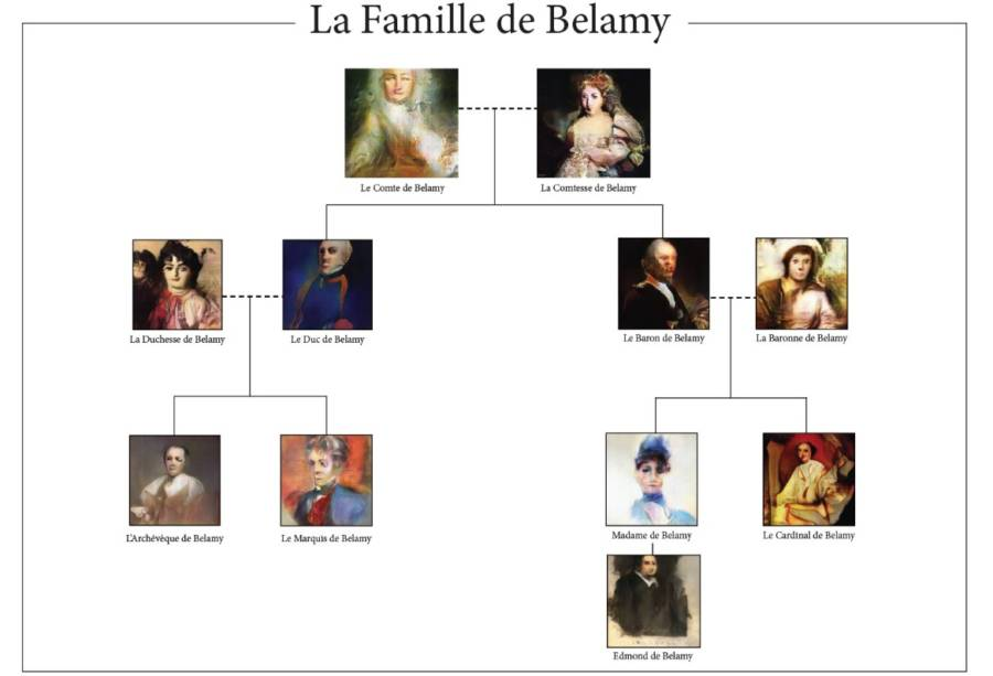 Ficitional Belamy Family Portraits