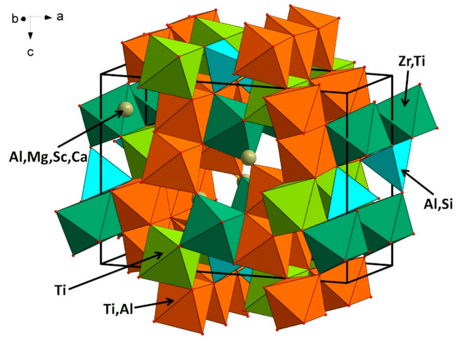 Crystal Structure Of Carmeltazite