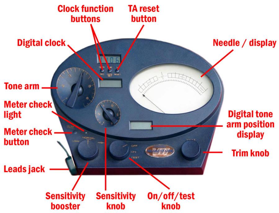 E Meter Diagram