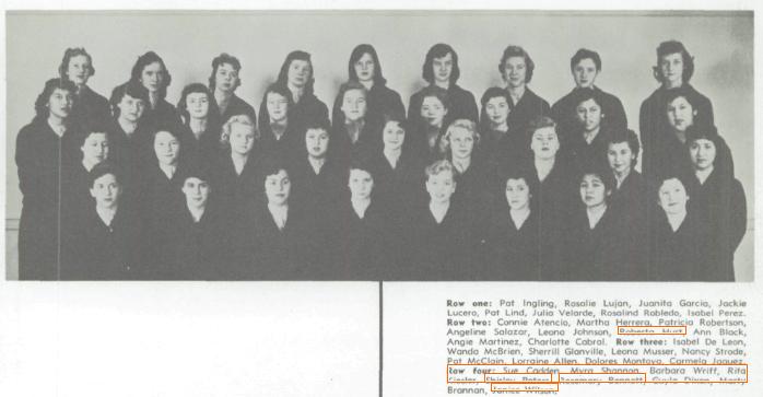 Candy Stevens' High School Class