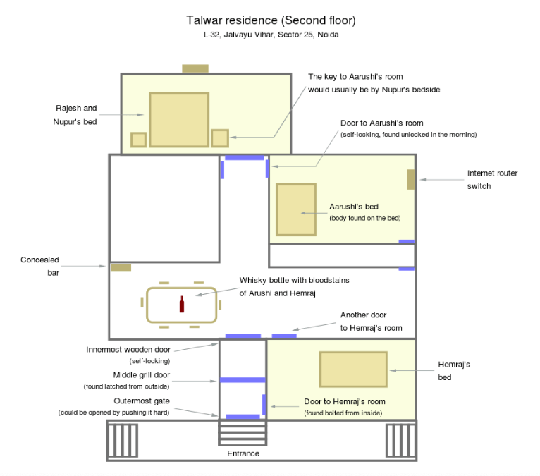 Map Of The Talwar Residence