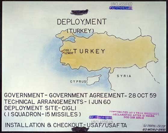 Jupiter Missiles Turkey