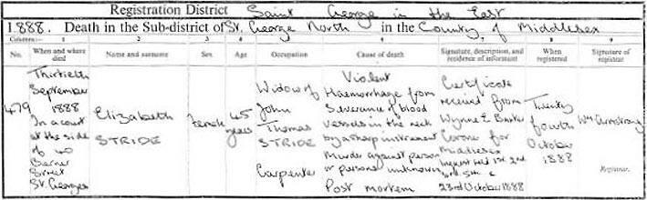 Elizabeth Stride's Death Certificate