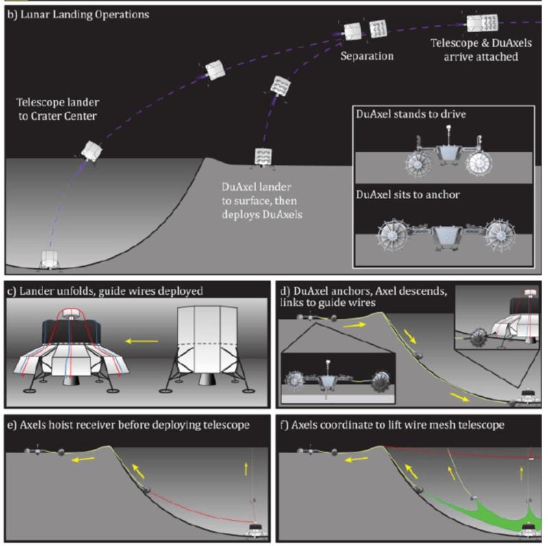 Lunar Crater Radio Telescope Illustration