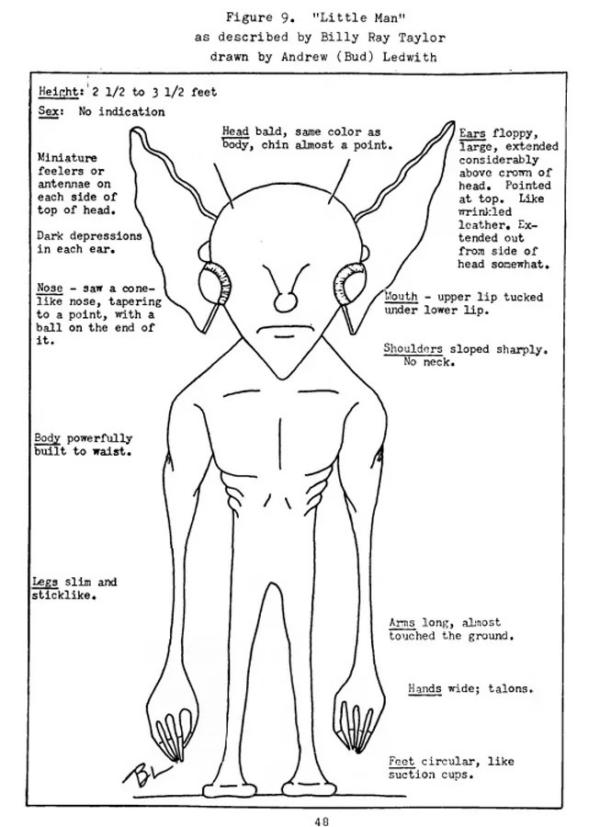 Hopkinsville Goblin Illustration