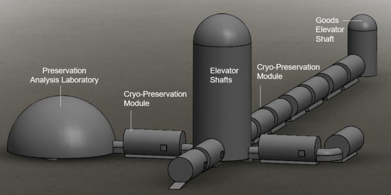 Lunar Ark Design